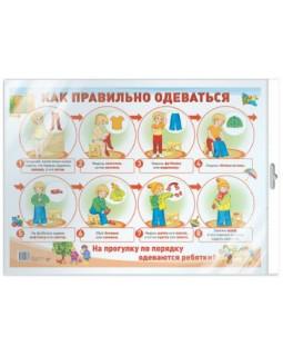 """Демонстрационный плакат А2 """"Как правильно одеваться"""" (в индивидуальной упаковке с европодвесом) 2000049128763"""
