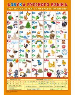 Плакат А2. Азбука русского языка. Произносим звуки, учим буквы правильно. В индивидуальной упаковке с европодвесом