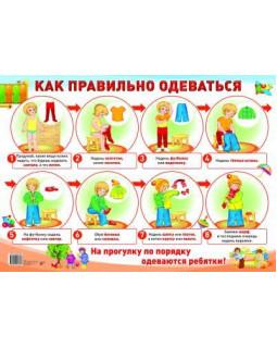 Демонстрационный плакат А2. Как правильно одеваться