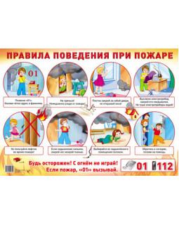 Демонстрационный плакат А2. Правила поведения при пожаре