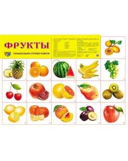 """Демонстрационный плакат А2 """"Фрукты"""""""