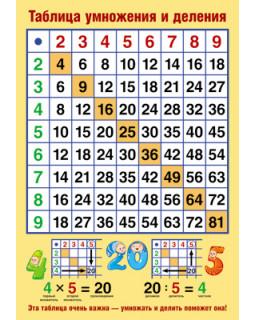 Плакат А2 Таблица умножения и деления. ПЛ-10776