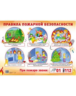 Демонстрационный плакат А2. Правила пожарной безопасности
