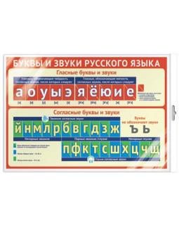 Плакат А2. Буквы и звуки русского языка. В индивидуальной упаковке с европодвесом ПЛ-11307